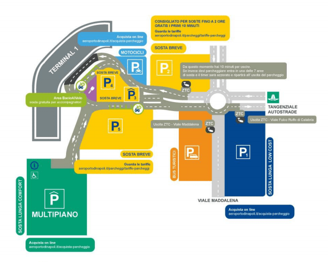 mappa dei parcheggi dell'aeroporto di Napoli